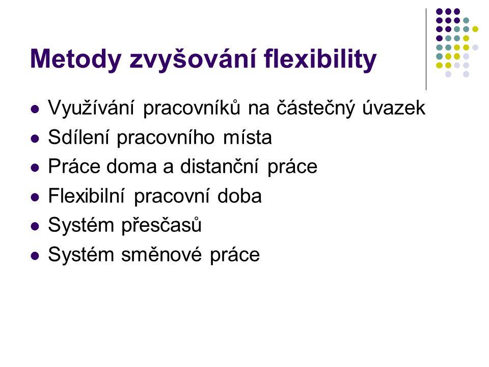 Metody zvyšování flexibility Využívání pracovníků na částečný úvazek Sdílení pracovního místa Práce doma a distanční práce Flexibilní pracovní doba Systém přesčasů Systém směnové práce