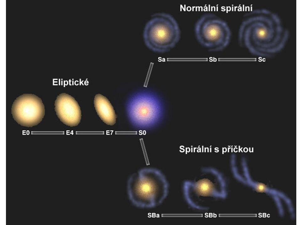 Typy galaxií Existují 3 základní typy: eliptické, spirální a nepravidelné