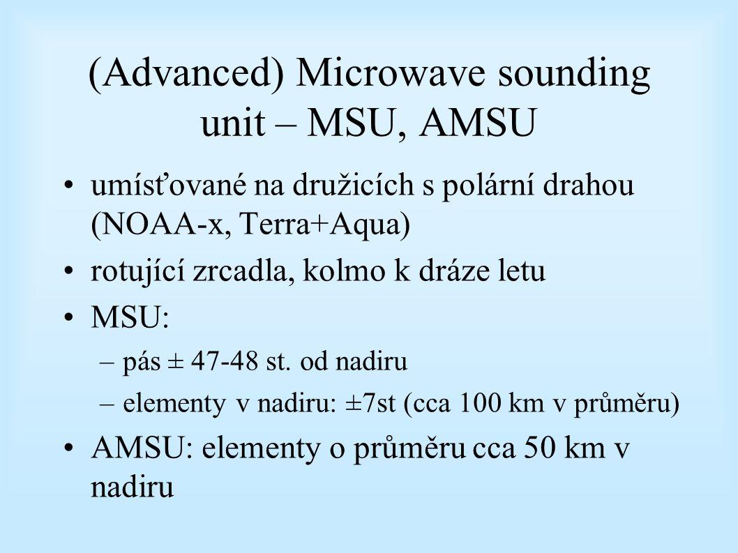 (Advanced) Microwave sounding unit – MSU, AMSU umísťované na družicích s polární drahou (NOAA-x, Terra+Aqua) rotující zrcadla, kolmo k dráze letu MSU: –pás ± 47-48 st.