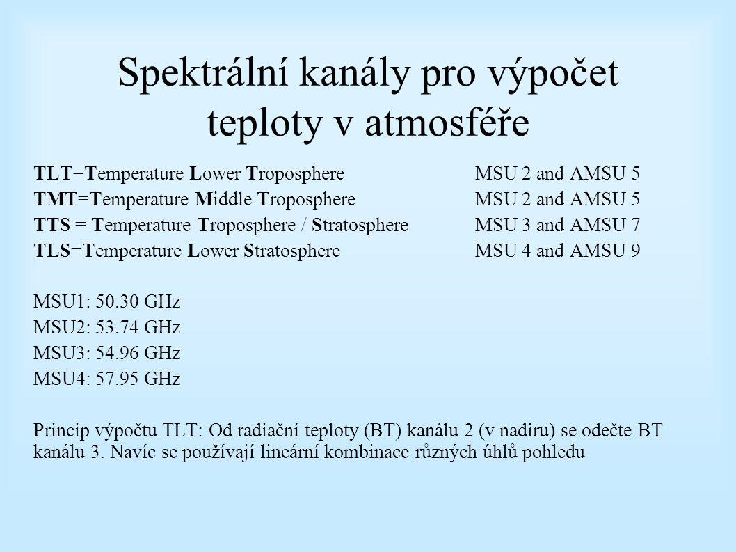 Spektrální kanály pro výpočet teploty v atmosféře TLT=Temperature Lower TroposphereMSU 2 and AMSU 5 TMT=Temperature Middle TroposphereMSU 2 and AMSU 5 TTS = Temperature Troposphere / Stratosphere MSU 3 and AMSU 7 TLS=Temperature Lower StratosphereMSU 4 and AMSU 9 MSU1: 50.30 GHz MSU2: 53.74 GHz MSU3: 54.96 GHz MSU4: 57.95 GHz Princip výpočtu TLT: Od radiační teploty (BT) kanálu 2 (v nadiru) se odečte BT kanálu 3.