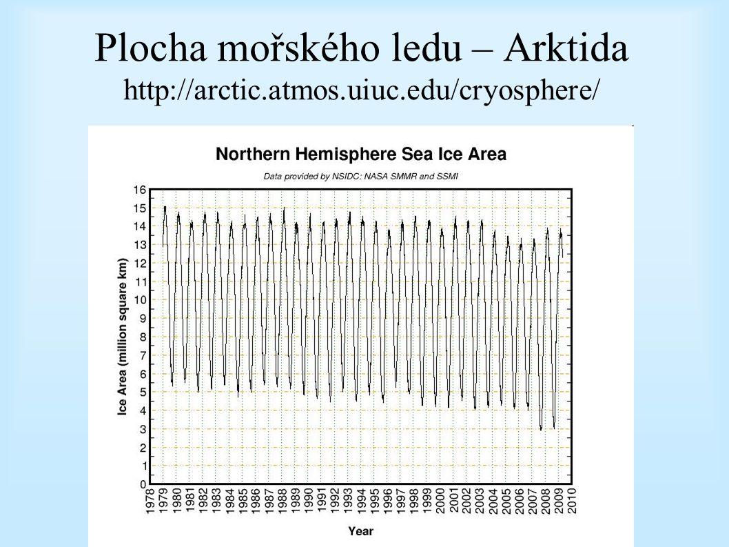 Plocha mořského ledu – Arktida http://arctic.atmos.uiuc.edu/cryosphere/