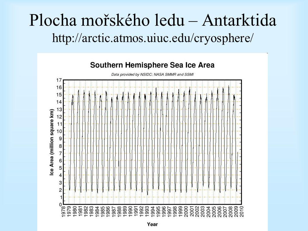 Plocha mořského ledu – Antarktida http://arctic.atmos.uiuc.edu/cryosphere/