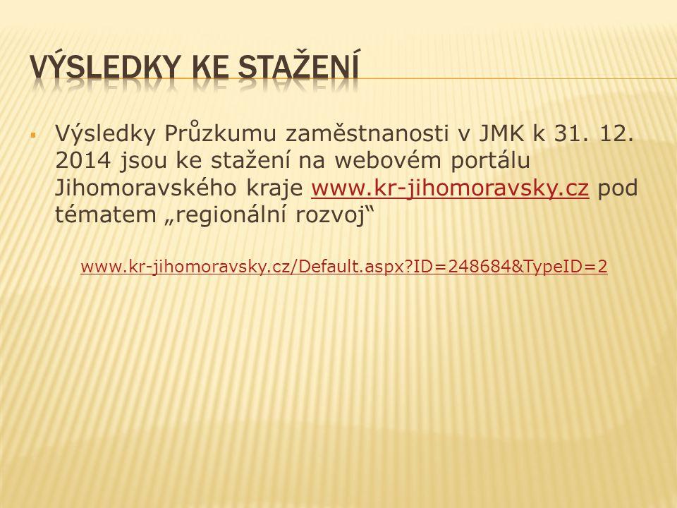 """ Výsledky Průzkumu zaměstnanosti v JMK k 31. 12. 2014 jsou ke stažení na webovém portálu Jihomoravského kraje www.kr-jihomoravsky.cz pod tématem """"reg"""
