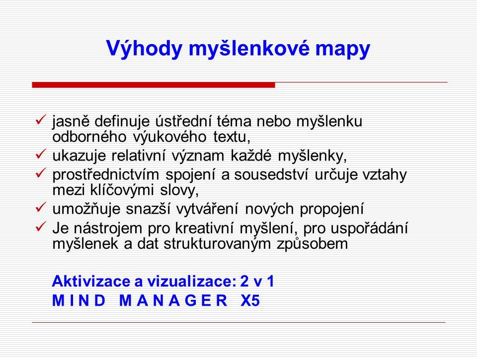 Výhody myšlenkové mapy jasně definuje ústřední téma nebo myšlenku odborného výukového textu, ukazuje relativní význam každé myšlenky, prostřednictvím spojení a sousedství určuje vztahy mezi klíčovými slovy, umožňuje snazší vytváření nových propojení Je nástrojem pro kreativní myšlení, pro uspořádání myšlenek a dat strukturovaným způsobem Aktivizace a vizualizace: 2 v 1 M I N D M A N A G E R X5