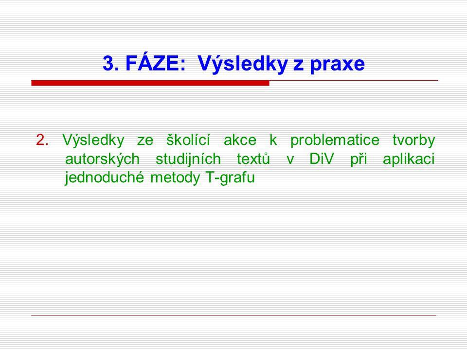 2. Výsledky ze školící akce k problematice tvorby autorských studijních textů v DiV při aplikaci jednoduché metody T-grafu