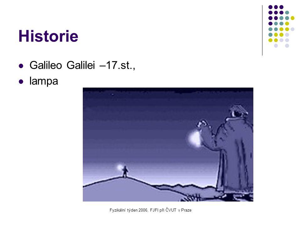 Fyzikální týden 2006, FJFI při ČVUT v Praze Historie Galileo Galilei –17.st., lampa