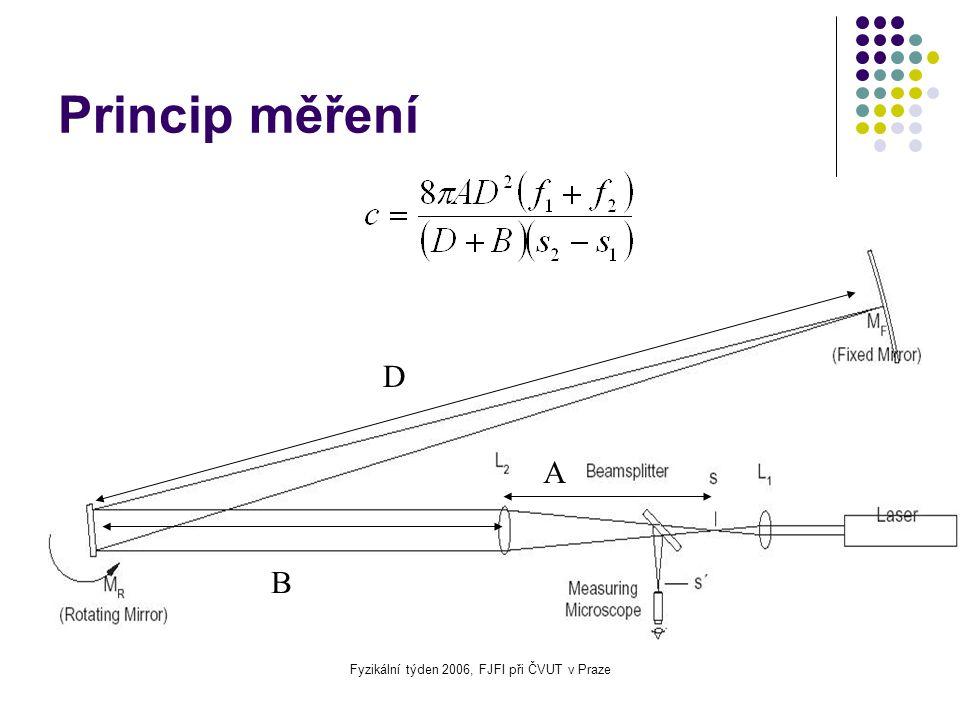 Fyzikální týden 2006, FJFI při ČVUT v Praze Princip měření D A B