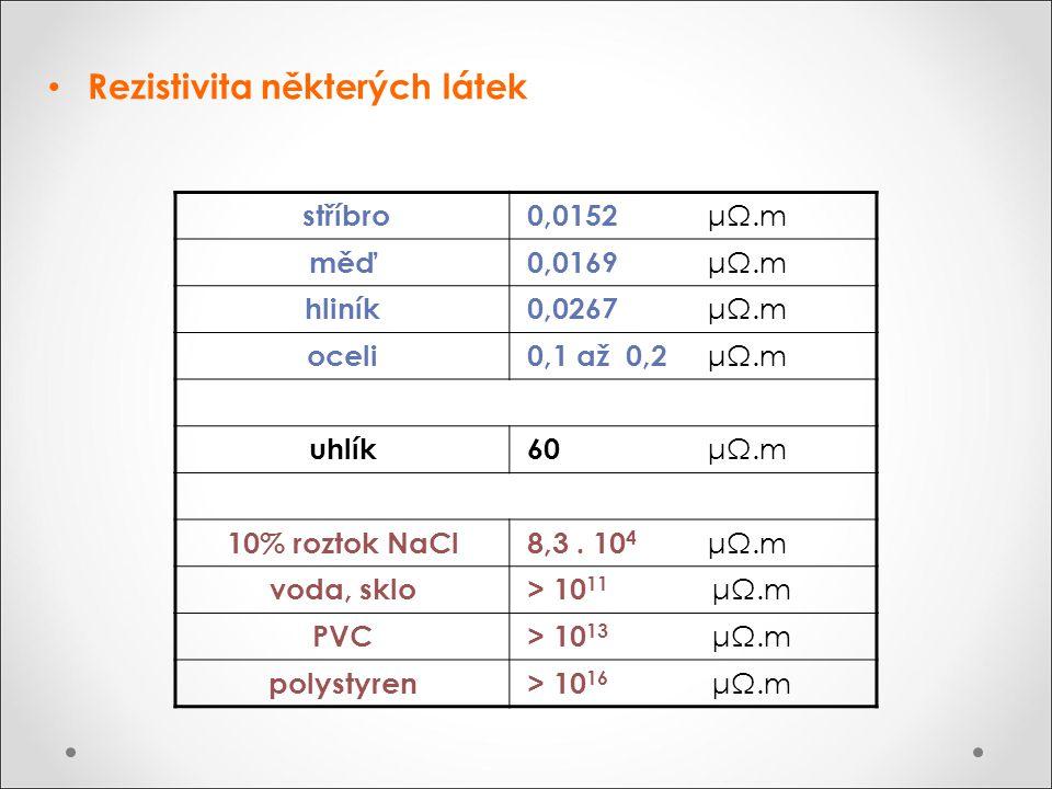 Rezistivita některých látek stříbro 0,0152 μΩ.m měď 0,0169 μΩ.m hliník 0,0267 μΩ.m oceli 0,1 až 0,2 μΩ.m uhlík 60 μΩ.m 10% roztok NaCl 8,3. 10 4 μΩ.m