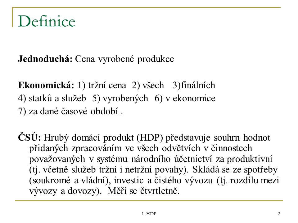 1.HDP 3 HDP ČR Běžné ceny 2008: 3.827 mld. Kč (predikce) 2007: 3.551 mld.