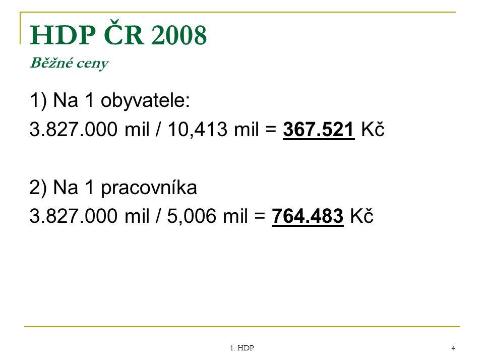 1. HDP 4 HDP ČR 2008 Běžné ceny 1) Na 1 obyvatele: 3.827.000 mil / 10,413 mil = 367.521 Kč 2) Na 1 pracovníka 3.827.000 mil / 5,006 mil = 764.483 Kč
