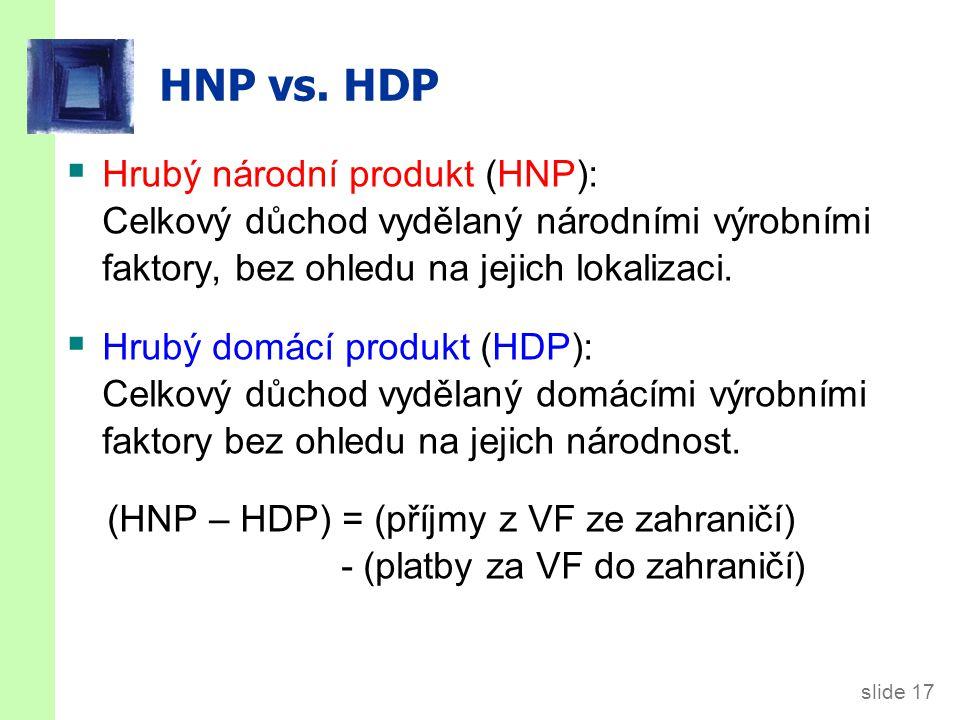 slide 17 HNP vs. HDP  Hrubý národní produkt (HNP): Celkový důchod vydělaný národními výrobními faktory, bez ohledu na jejich lokalizaci.  Hrubý domá