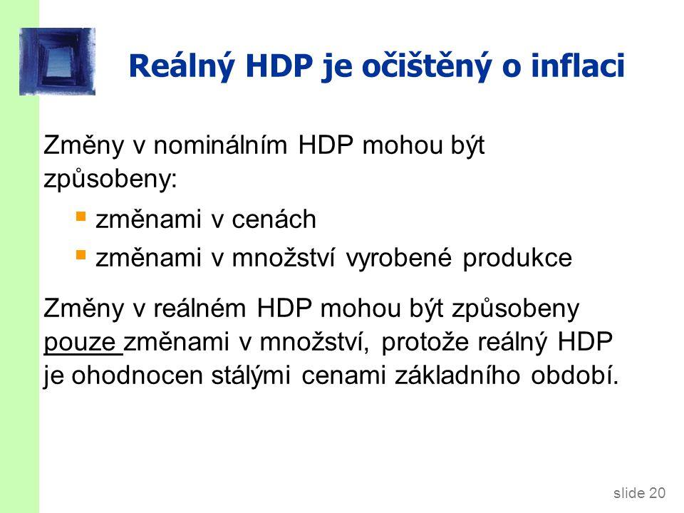 slide 20 Reálný HDP je očištěný o inflaci Změny v nominálním HDP mohou být způsobeny:  změnami v cenách  změnami v množství vyrobené produkce Změny