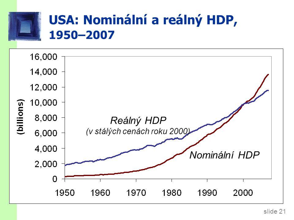slide 21 USA: Nominální a reálný HDP, 1950–2007 Nominální HDP Reálný HDP (v stálých cenách roku 2000)