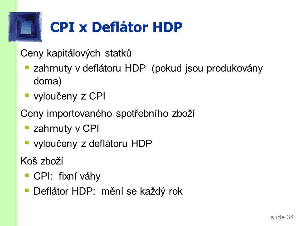 slide 34 CPI x Deflátor HDP Ceny kapitálových statků  zahrnuty v deflátoru HDP (pokud jsou produkovány doma)  vyloučeny z CPI Ceny importovaného spo
