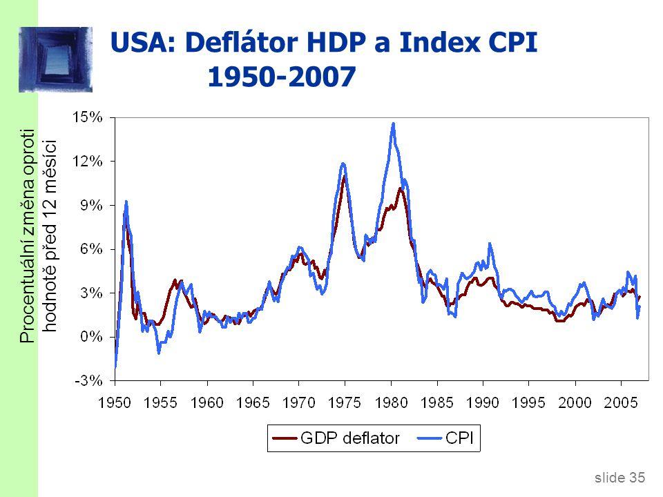 slide 35 USA: Deflátor HDP a Index CPI 1950-2007 Procentuální změna oproti hodnotě před 12 měsíci