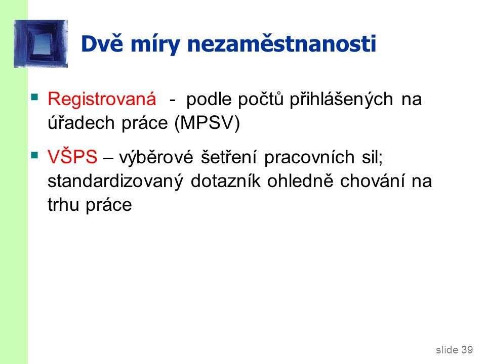 slide 39 Dvě míry nezaměstnanosti  Registrovaná - podle počtů přihlášených na úřadech práce (MPSV)  VŠPS – výběrové šetření pracovních sil; standard