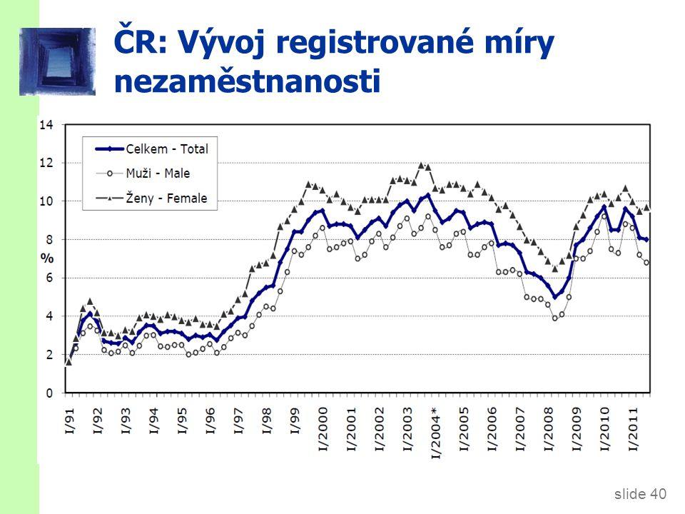 slide 40 ČR: Vývoj registrované míry nezaměstnanosti