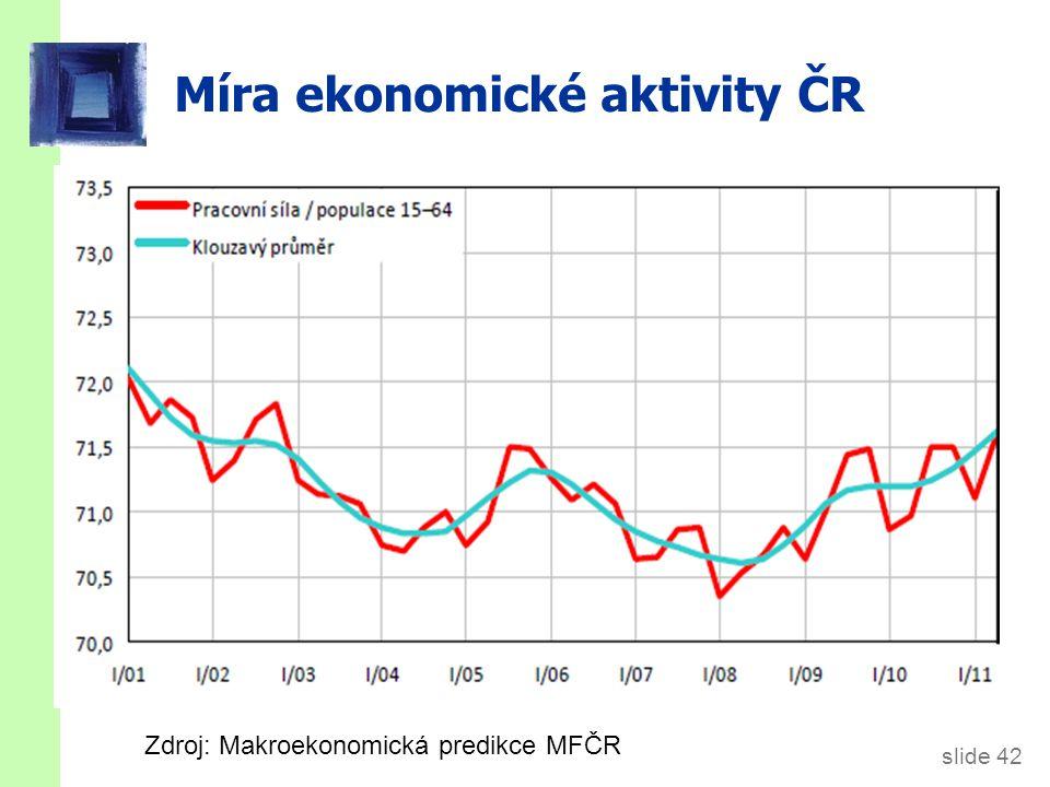 slide 42 Míra ekonomické aktivity ČR Zdroj: Makroekonomická predikce MFČR