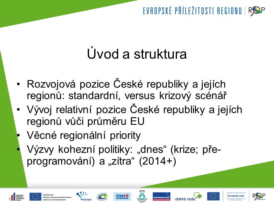 Výzvy kohezní politiky včera, dnes a zítra Kohezní politika EU s sebou v současné vývojové etapě procesu evropské integrace i vývoje ekonomického přináší dvě nosná témata: Kohezní politika coby součást proti-krizových balíčků Budoucnost kohezní politiky ve výhledu po roce 2013