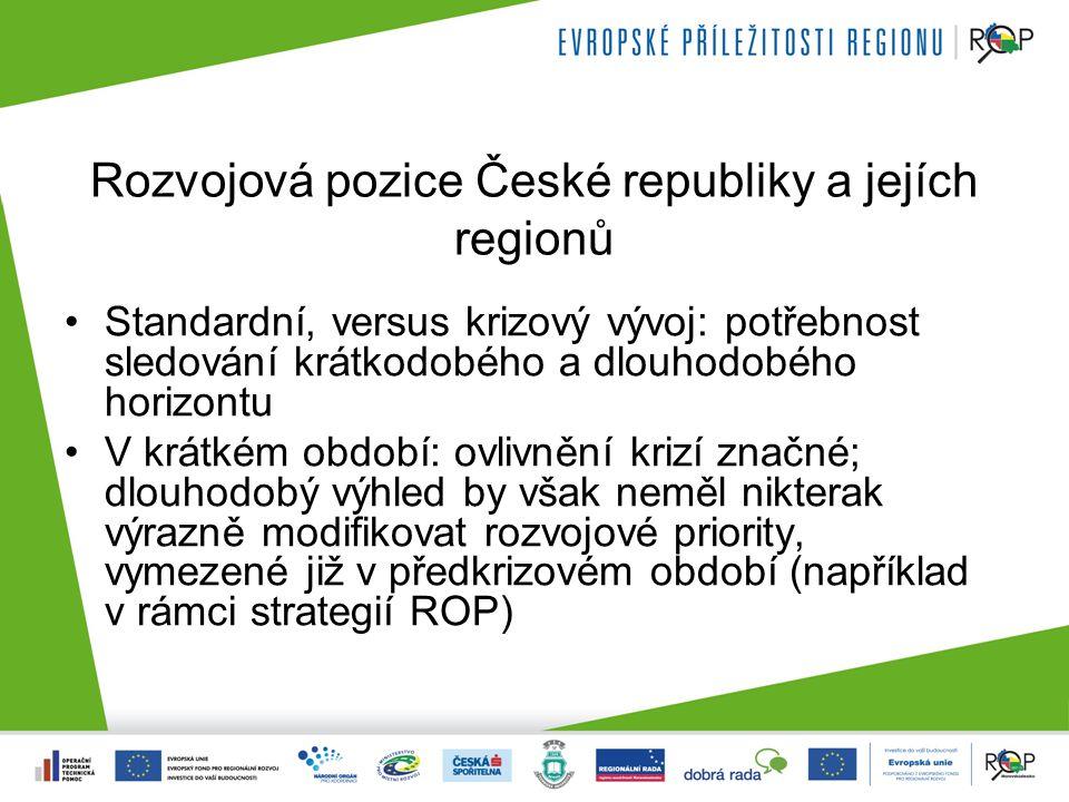 Rozvojová pozice České republiky a jejích regionů Standardní, versus krizový vývoj: potřebnost sledování krátkodobého a dlouhodobého horizontu V krátkém období: ovlivnění krizí značné; dlouhodobý výhled by však neměl nikterak výrazně modifikovat rozvojové priority, vymezené již v předkrizovém období (například v rámci strategií ROP)