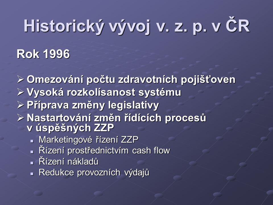 Historický vývoj v. z. p.
