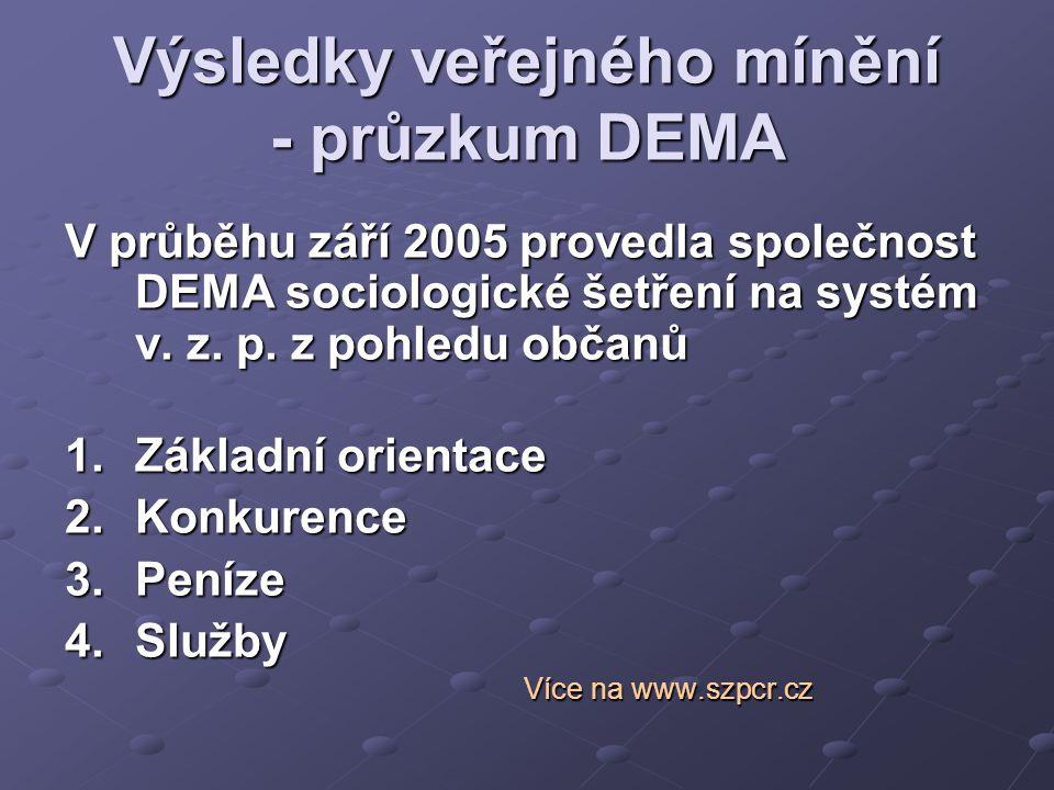 Výsledky veřejného mínění - průzkum DEMA V průběhu září 2005 provedla společnost DEMA sociologické šetření na systém v.
