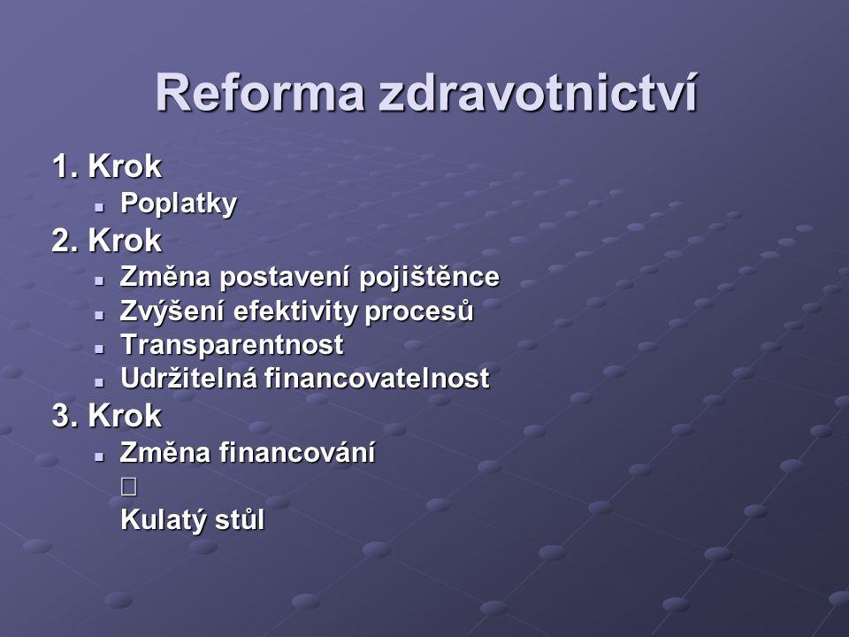 Reforma zdravotnictví 1. Krok Poplatky Poplatky 2.