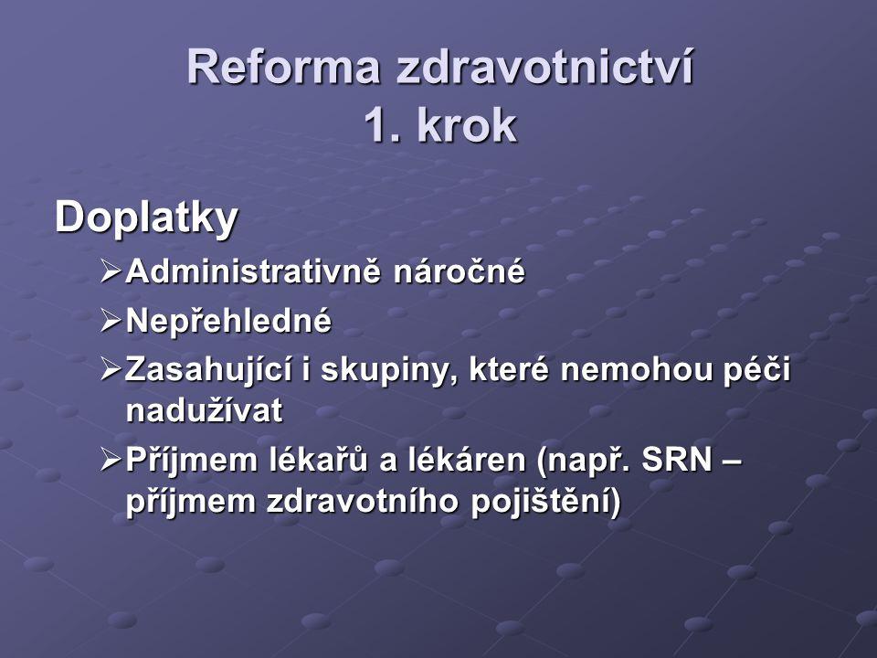 Reforma zdravotnictví 1.