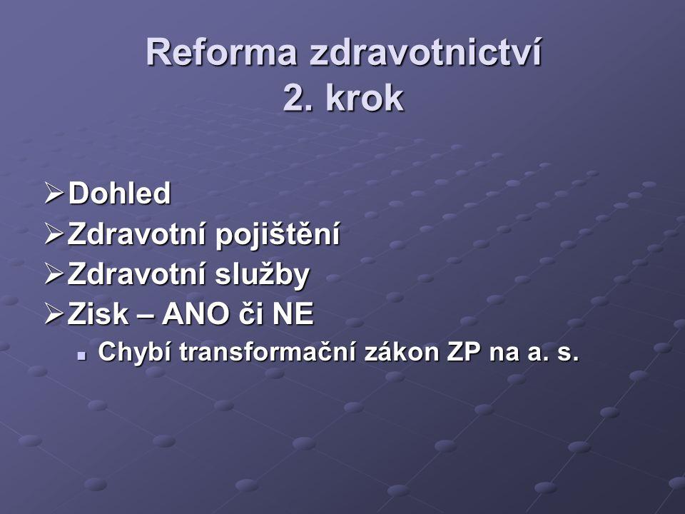 Reforma zdravotnictví 2.
