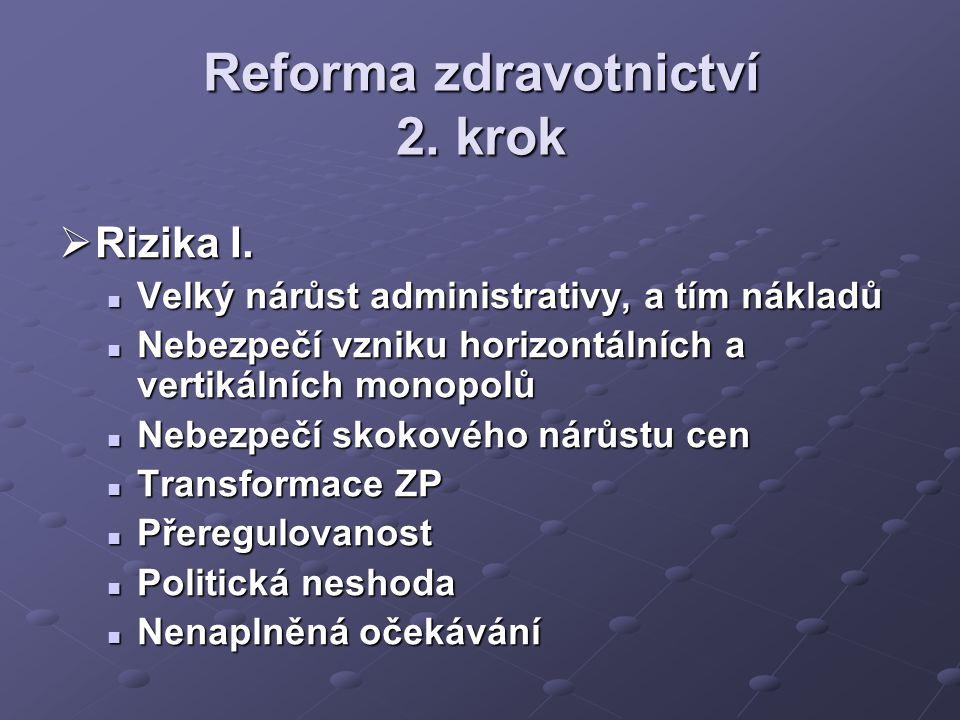 Reforma zdravotnictví 2. krok  Rizika I.