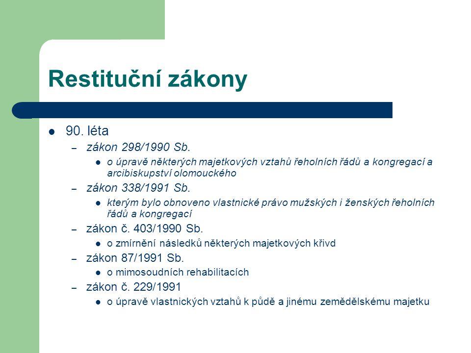 Restituční zákony 90.léta – zákon 298/1990 Sb.
