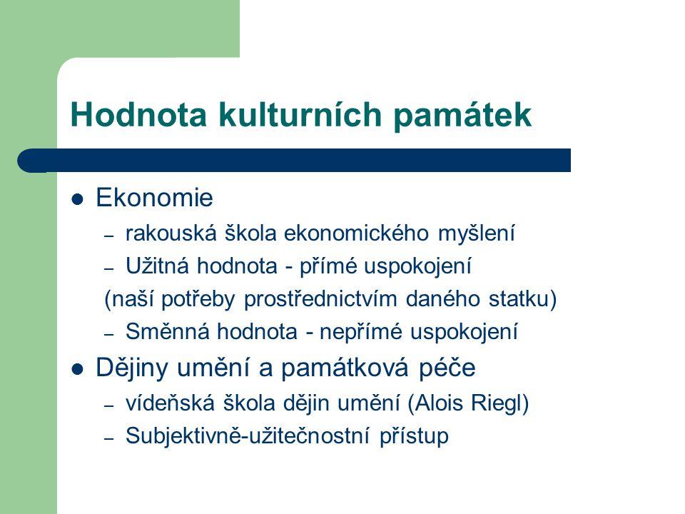 Vývoj financování dalších programů z rozpočtu MK ČR v letech 2002 – 2010 (v tis.
