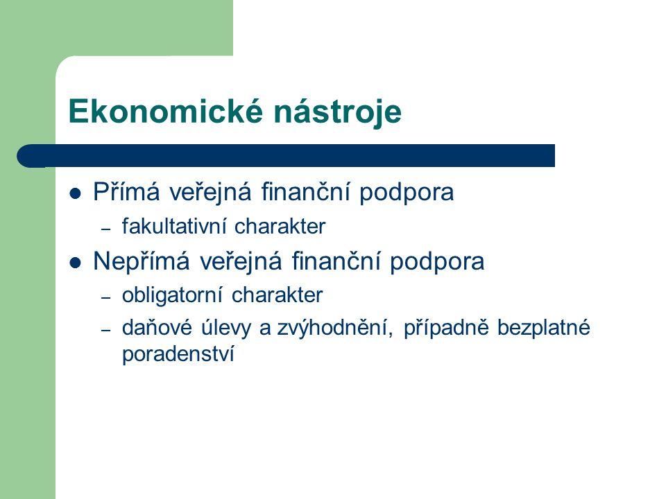 Ekonomické nástroje Přímá veřejná finanční podpora – fakultativní charakter Nepřímá veřejná finanční podpora – obligatorní charakter – daňové úlevy a zvýhodnění, případně bezplatné poradenství