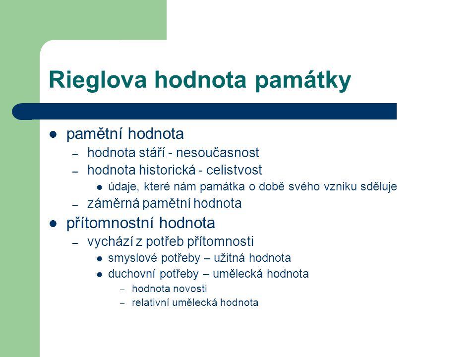Vývoj financování Havarijního programu z rozpočtu MK ČR v letech 2002 – 2010 (v mil. Kč)