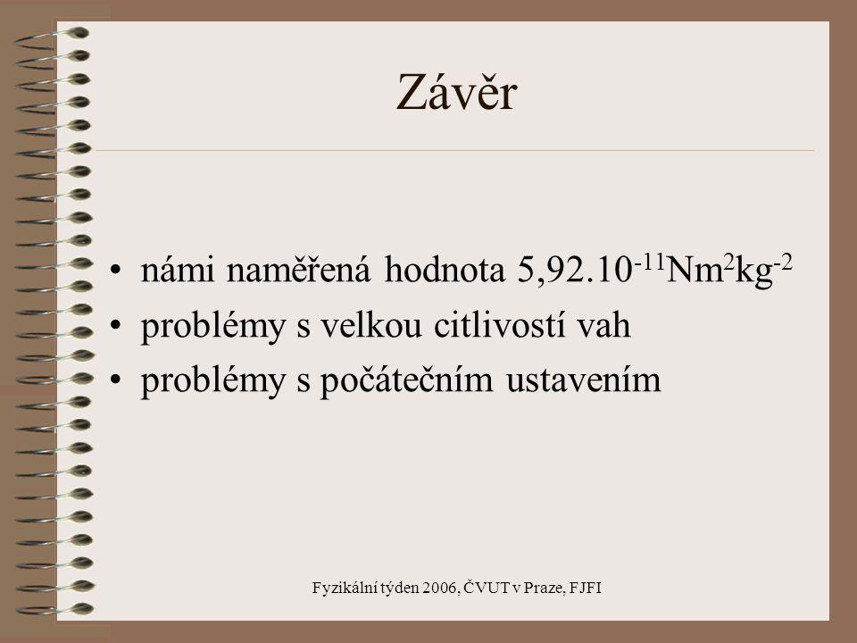 Fyzikální týden 2006, ČVUT v Praze, FJFI Srovnání s tabulkovou hodnotou tabulková hodnota - 6,67. 10 -11 Nm 2 kg -2 se liší nejspíše kvůli vysoké citl
