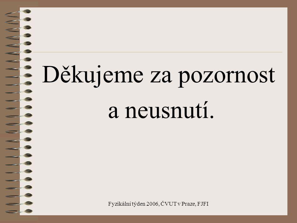 Fyzikální týden 2006, ČVUT v Praze, FJFI Závěr námi naměřená hodnota 5,92.10 -11 Nm 2 kg -2 problémy s velkou citlivostí vah problémy s počátečním ustavením