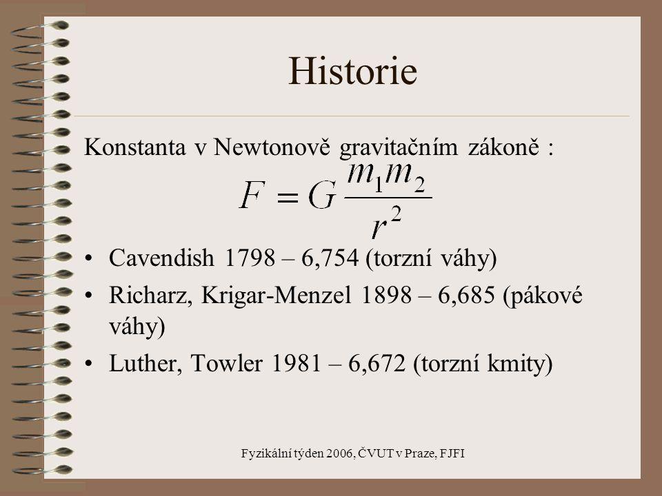 Fyzikální týden 2006, ČVUT v Praze, FJFI O čem budeme hovořit Z historie Náš experiment Výsledky měření Závěr