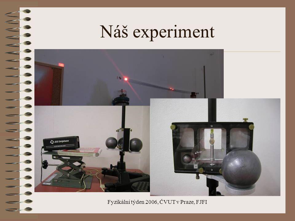 Fyzikální týden 2006, ČVUT v Praze, FJFI Náš experiment