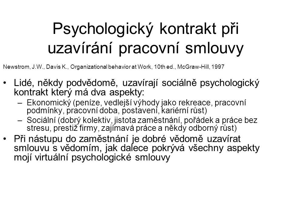 Psychologický kontrakt při uzavírání pracovní smlouvy Newstrom, J.W., Davis K., Organizational behavior at Work, 10th ed., McGraw-Hill, 1997 Lidé, něk