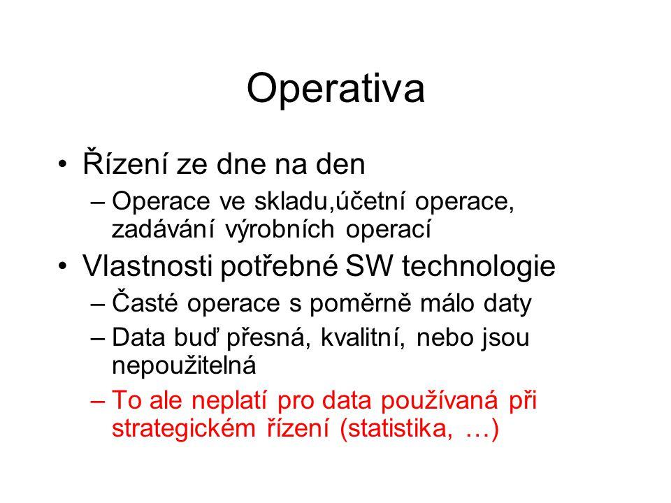 Operativa Řízení ze dne na den –Operace ve skladu,účetní operace, zadávání výrobních operací Vlastnosti potřebné SW technologie –Časté operace s poměr