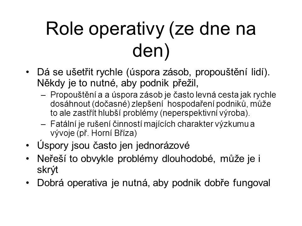Role operativy (ze dne na den) Dá se ušetřit rychle (úspora zásob, propouštění lidí). Někdy je to nutné, aby podnik přežil, –Propouštění a a úspora zá