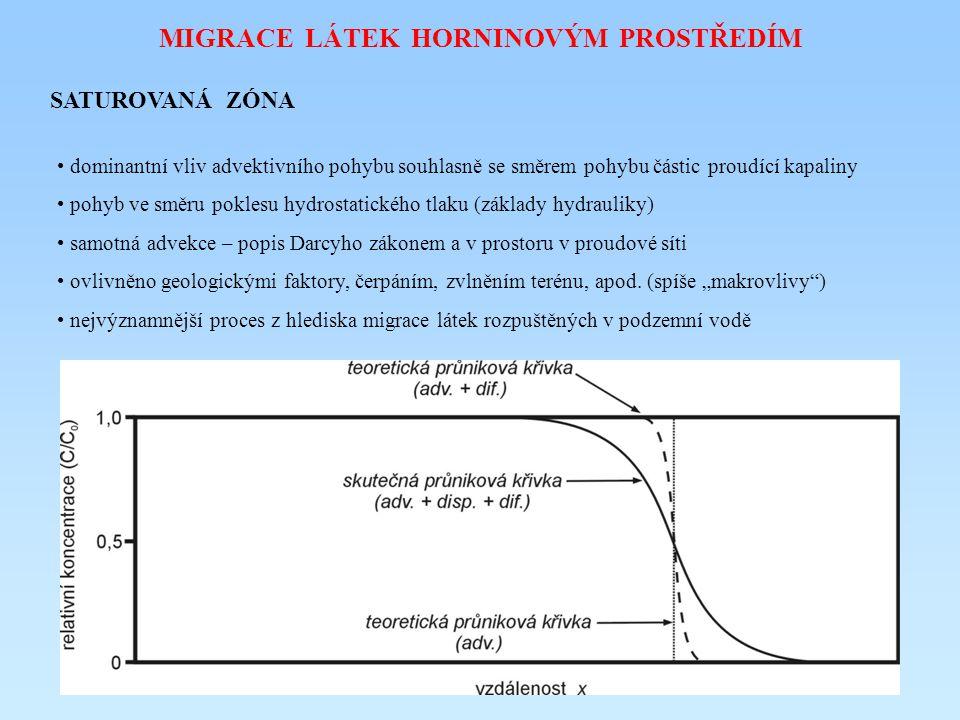 MIGRACE LÁTEK HORNINOVÝM PROSTŘEDÍM SATUROVANÁ ZÓNA dominantní vliv advektivního pohybu souhlasně se směrem pohybu částic proudící kapaliny pohyb ve s