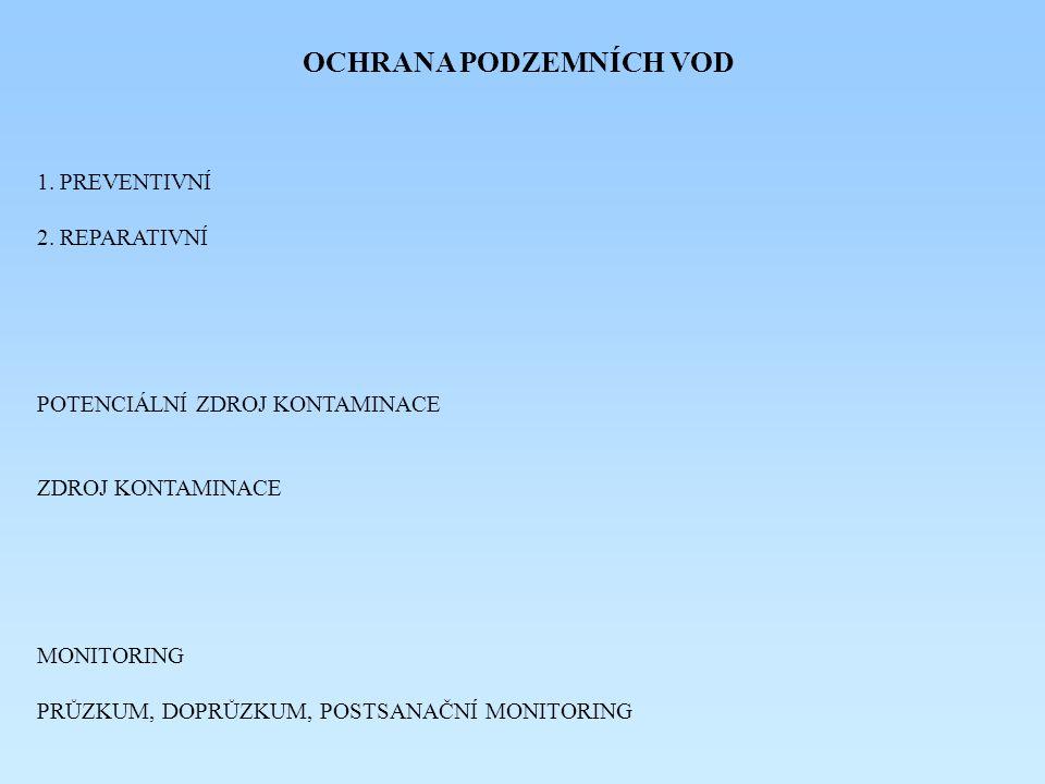 OCHRANA PODZEMNÍCH VOD 1. PREVENTIVNÍ 2. REPARATIVNÍ POTENCIÁLNÍ ZDROJ KONTAMINACE ZDROJ KONTAMINACE MONITORING PRŮZKUM, DOPRŮZKUM, POSTSANAČNÍ MONITO