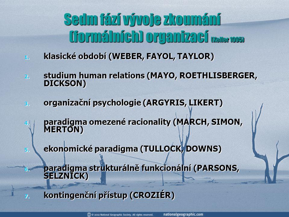Základní pojmy k neformálním organizacím 1.Formální vztahy 2.