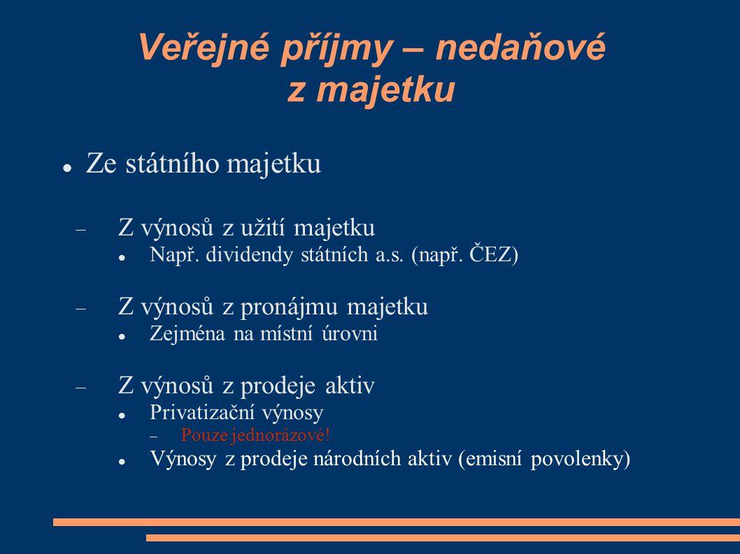 Veřejné příjmy – nedaňové z majetku Ze státního majetku  Z výnosů z užití majetku Např.