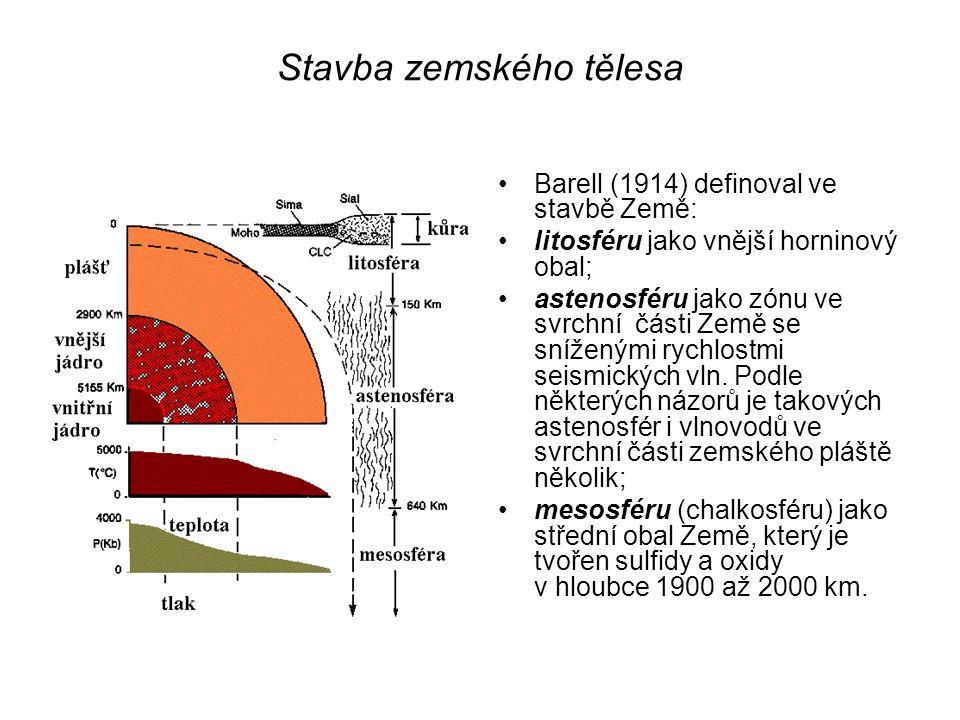 Stavba zemského tělesa Barell (1914) definoval ve stavbě Země: litosféru jako vnější horninový obal; astenosféru jako zónu ve svrchní části Země se sn