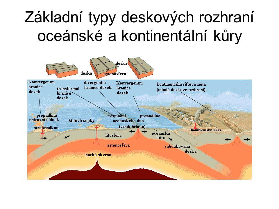 Základní typy deskových rozhraní oceánské a kontinentální kůry