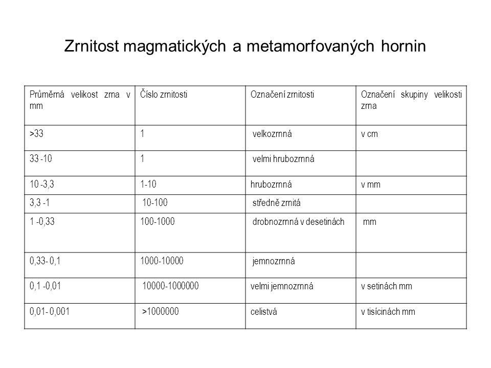Zrnitost magmatických a metamorfovaných hornin Průměrná velikost zrna v mm Číslo zrnitostiOznačení zrnitostiOznačení skupiny velikosti zrna >331 velko