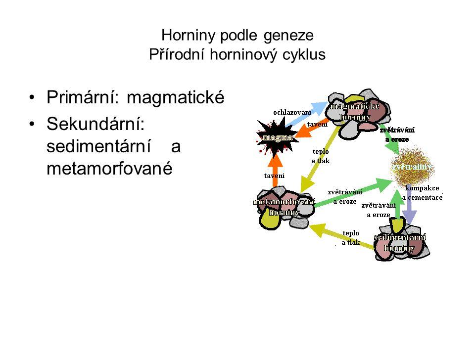 Horniny podle geneze Přírodní horninový cyklus Primární: magmatické Sekundární: sedimentární a metamorfované