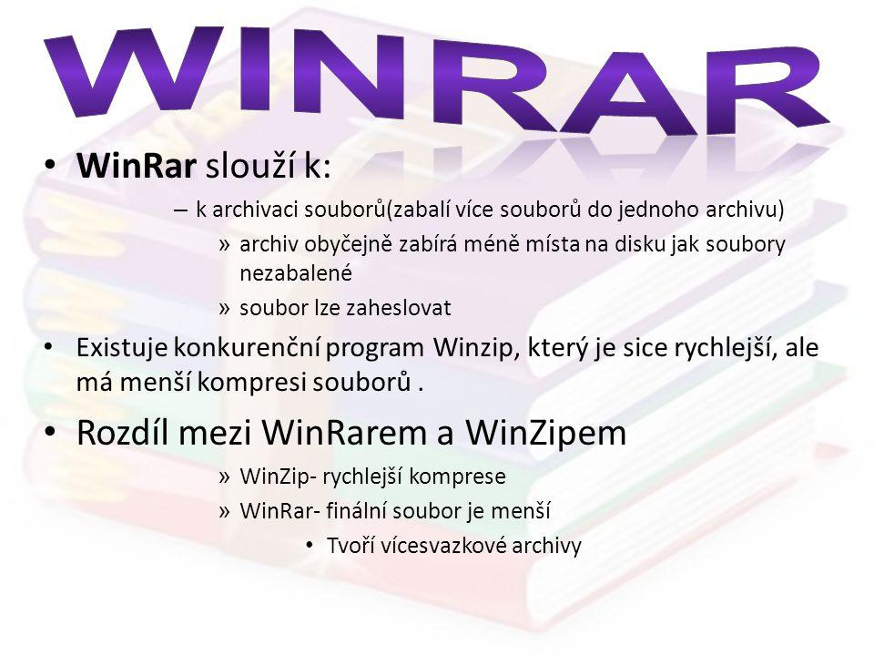 WinRar slouží k: – k archivaci souborů(zabalí více souborů do jednoho archivu) » archiv obyčejně zabírá méně místa na disku jak soubory nezabalené » s
